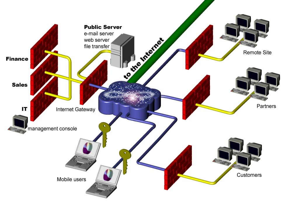 how to detect firewall in network