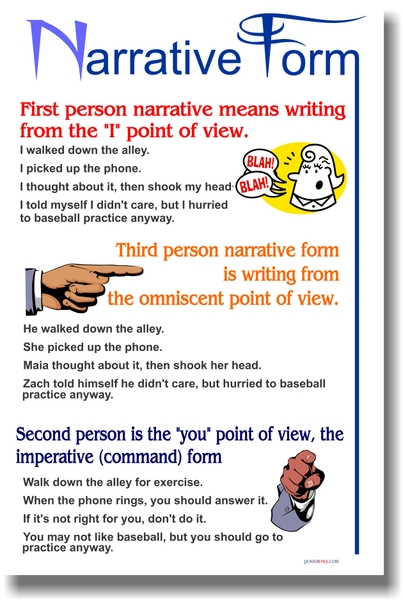 Narrative Writing Third Grade Worksheets