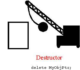 Implementasi Destructor dalam PHP OOP