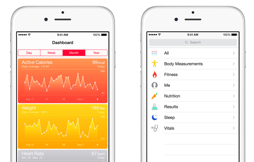 HealthKit and Health app