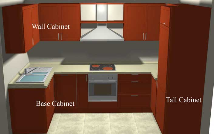 Kitchen Trends Types Of Kitchen Cabinets