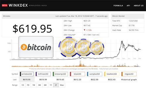 10 Mejores sitios para rastrear el Precio del Bitcoin | PCWebtips