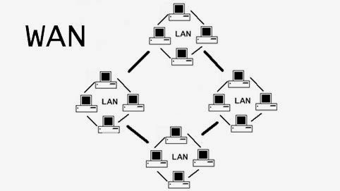 collection diagram of wide area network pictures   diagramscollection wan network diagram pictures diagrams