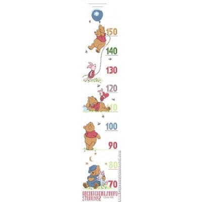medidor winnie the pooh