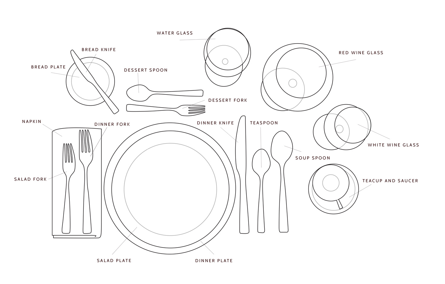 Choice Morsels Good Eating Monday Table Setting Etiquette