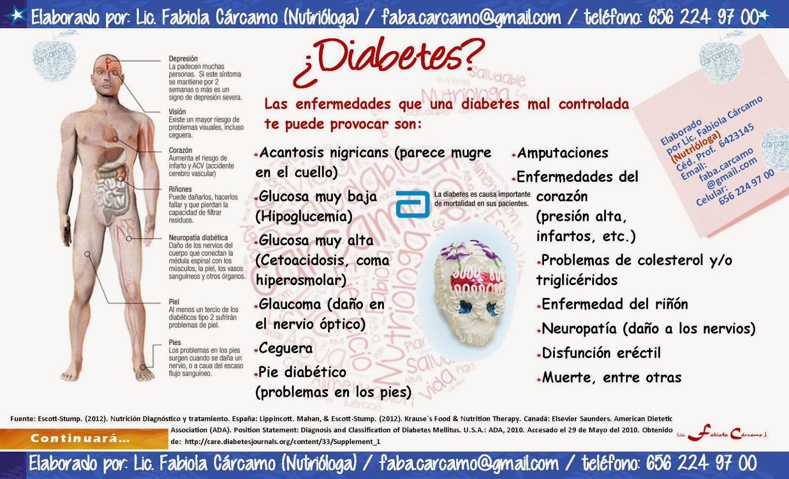 Nutrinotas: Enfermedades que ocasiona la Diabetes...