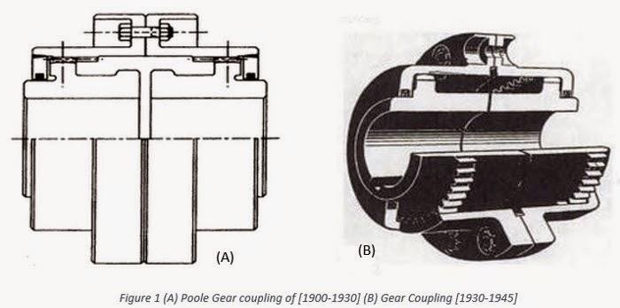 Gear coupling