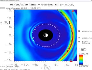 Pre-Event Wellen ~ Massive Welle der Energie trifft die Erde ~ Broder Bilal ~ 30. Juni 2019