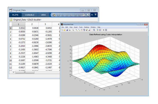 Matlab-Analysis
