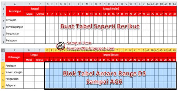 Cara Mudah Membuat Jadwal Pelaksanaan Pekerjaan Di Excel