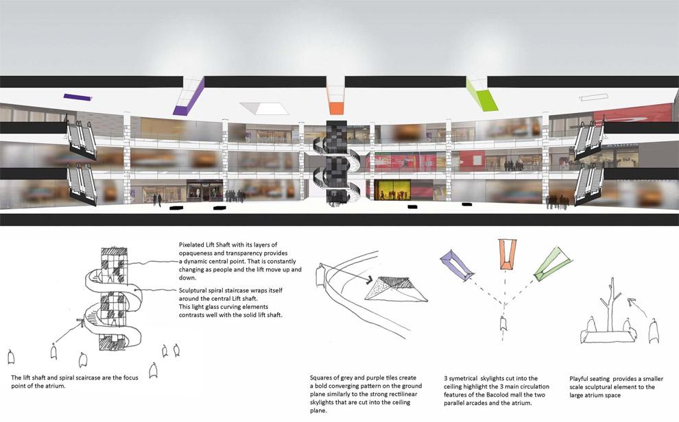 SM City Bacolod - Phase 2 Expansion [ 3F| com | u/c]   Sm+new