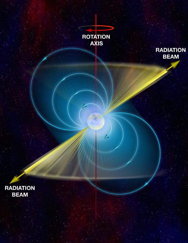 Resultado de imagen de Púlsares