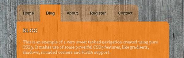 Sweet tabbed navigation using CSS3