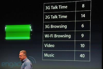iPhone 4S com maior capacidade de bateria