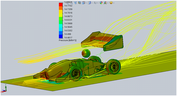 computational fluid dynamic analysis of race car wings engineering essay Aerodynamic development of a iupui formula sae specification car with computational fluid dynamics(cfd) analysis  papers have been published on the use of cfd for .