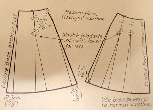 Adventures with Tigergirl: Making an A-line skirt pattern from a ...