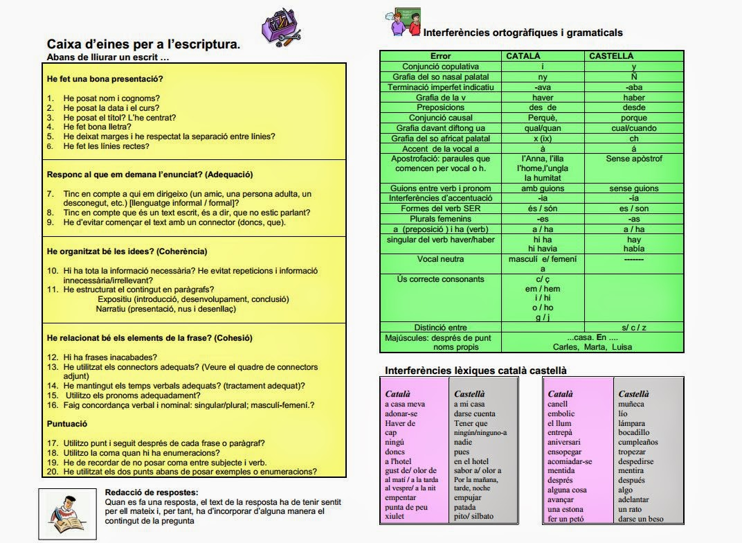 http://www.xtec.cat/~aporta1/aula/quart/catala/caixa_eines.pdf