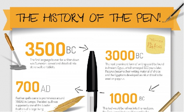 The History Of The Pen Infographic Visualistan