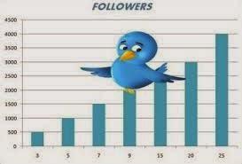 5 Selebriti Dunia dengan Follower Terbanyak
