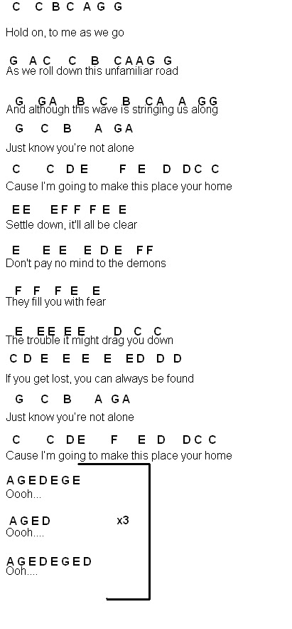 Phillip Phillips Home Chords Piano