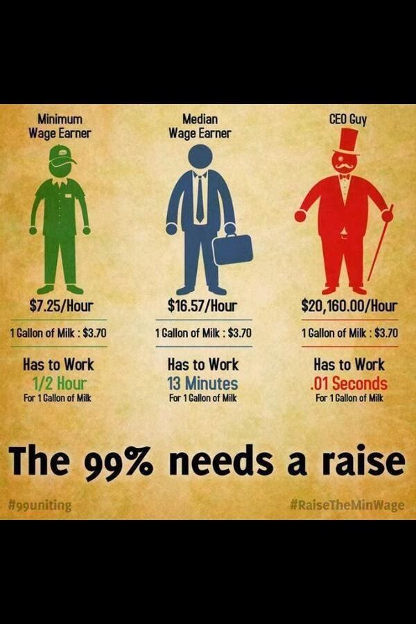 Disparity