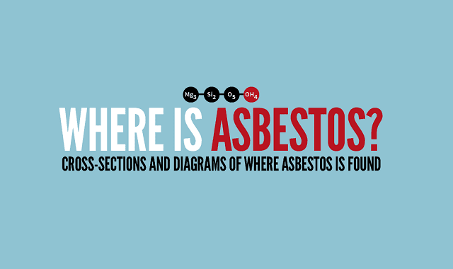 Where Is Asbestos? Cross-Sections and Diagrams of Where Asbestos Is Found
