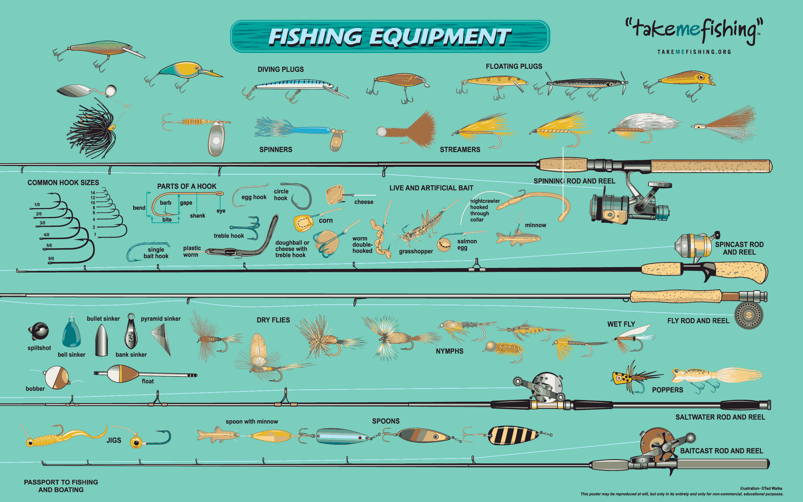 Jom ngail kong kong fishing tools for Fishing equipment stores