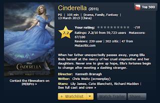 cinderella movie download