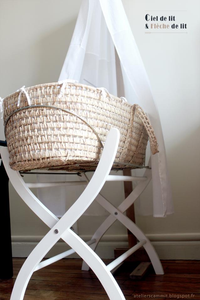 atelier sc mmit ciel tuto inside. Black Bedroom Furniture Sets. Home Design Ideas