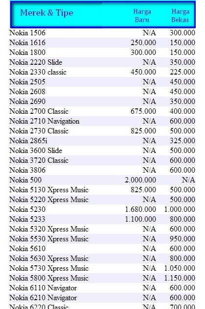 pingin ponsel daftar harga handphone nokia terbaru