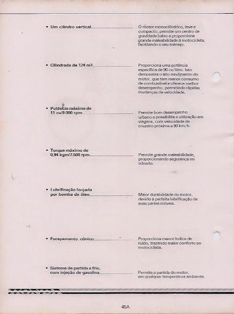Arquivo%2BEscaneado%2B62 - Arquivo Confidencial: CG 125 Álcool