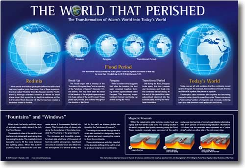 flooded earth map with Earth That Adam Knew What Did Earth on 669 furthermore Large Igneous Provinces And Mass Extinctions as well Africa further Old Helensburgh Railway Tunnels Australia as well Banks Peninsula Extinct Volcanoes.