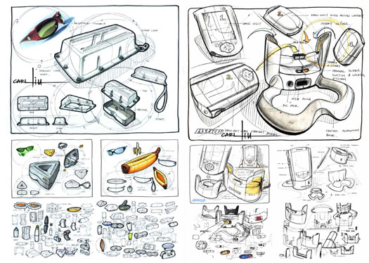 Good Character Design Portfolio : About industrial design my character