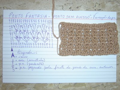 modele crosetate- scheme si video, Crochet Patterns