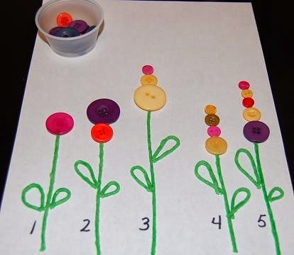 http://sixtysecondparent.com/profiles/blogs/spring-crafts-for-kids-to-celebrate-spring-s-arrival