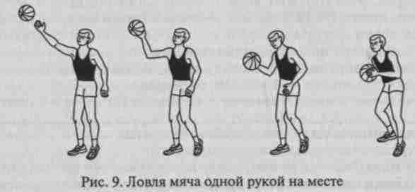 ловля мяча после отскока от щита