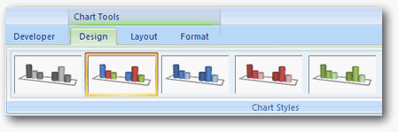 Tab Chart tools di ms word