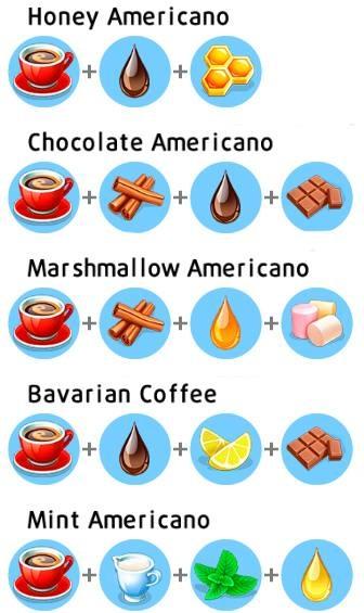 Bavarian Coffee My Cafe Recipe