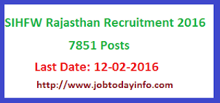 SIHFW Rajasthan Recruitment 2016 – Apply for 7851 GNM, ANM, MO and Pharmacist Posts