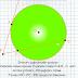 Тойргийн огтлогч, хөвчийн теорем