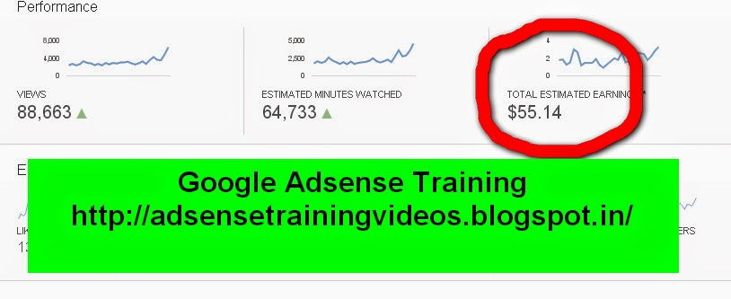 23 December ko mujhe Google Adsense se mila $55 ka income - Proof