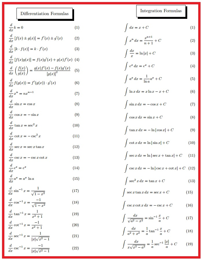 Important Differentiation And Integration Formulas For All