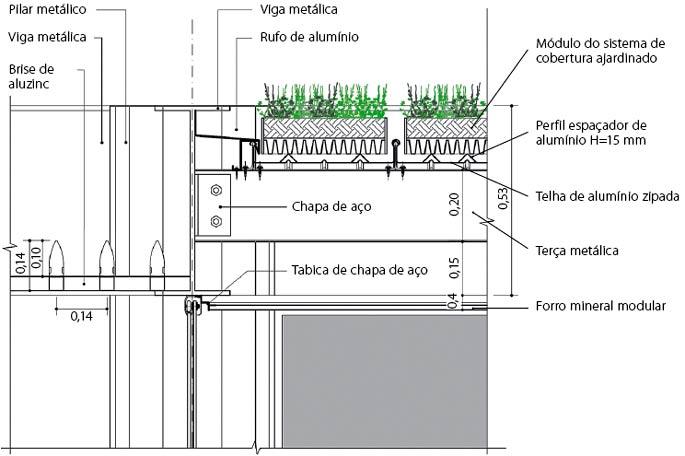 terraco jardim detalhe:Corte de cobertura com módulos e vegetação, de Siegbert Zanet tini