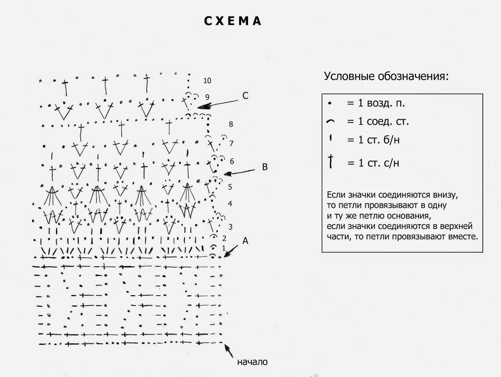 Схема вязания елочных шаров крючком