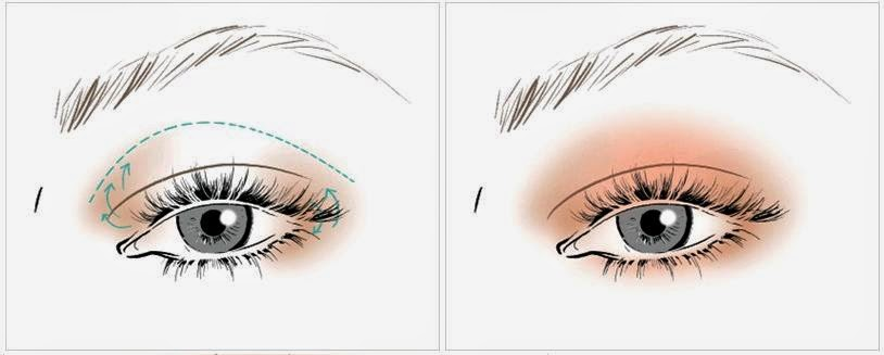 how to make your eyes darker without makeup