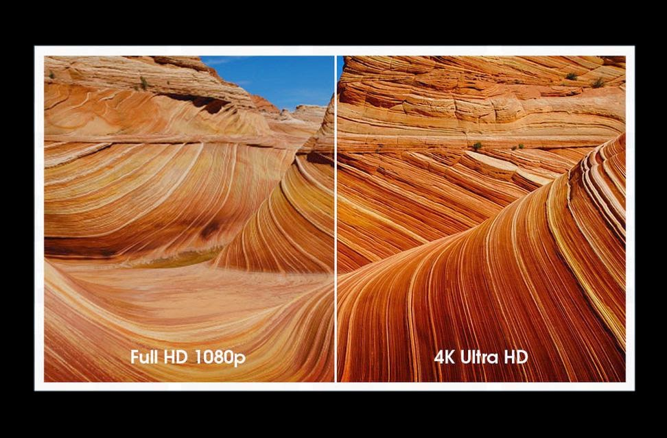 full hd 1080p vs ultra hd 4k