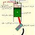 محركات دورة ديزل رباعية المشاوير للجرارات