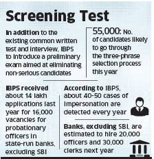 Ibps Recruited Over 55,000 banking aspirants this year 2015-16|PO|Clerk