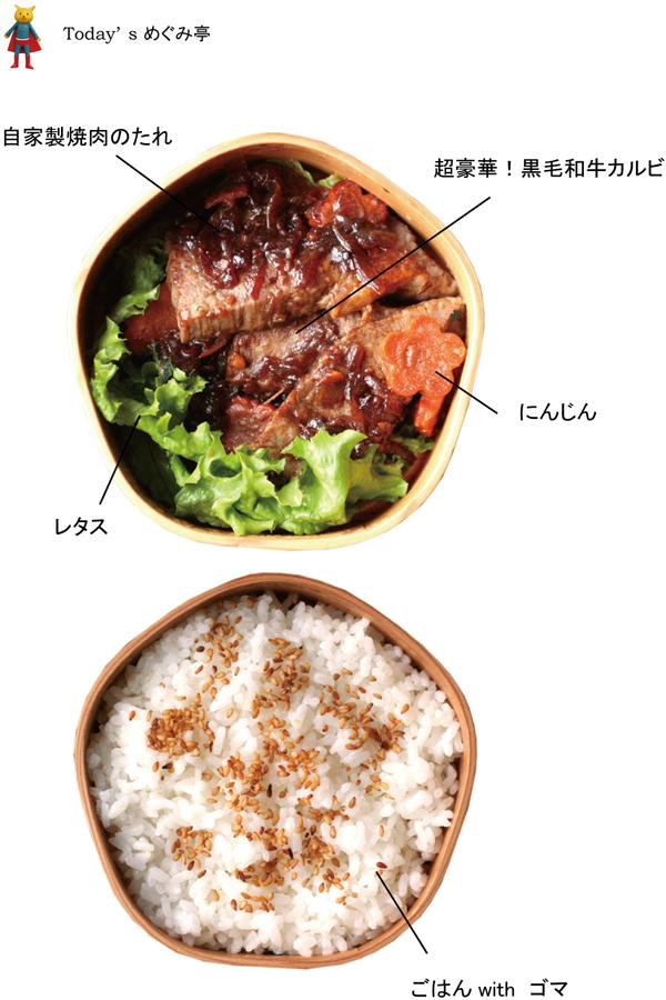 今日の曲げわっぱ弁当ブログ、 弁当のおかずは、黒毛和牛カルビ肉!レタス・にんじん。自家製焼肉のたれ超簡単作り方レシピあり