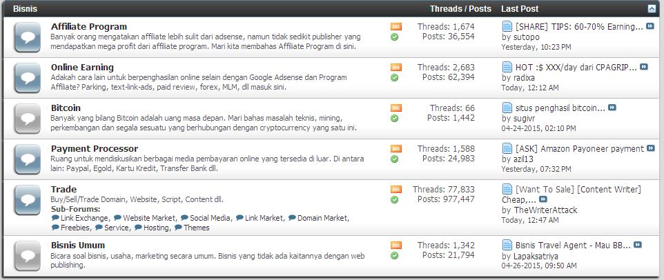 Forum Bisnis di Ads Id